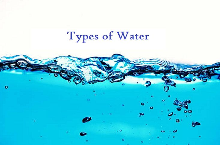 Types of Water on Earth